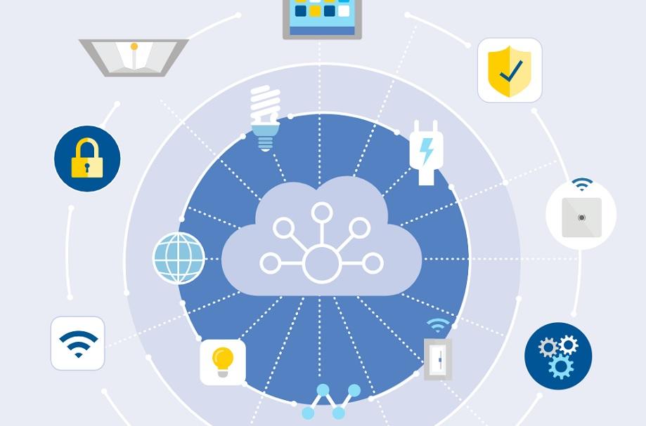 物联网安全性和连接的LED照明网络