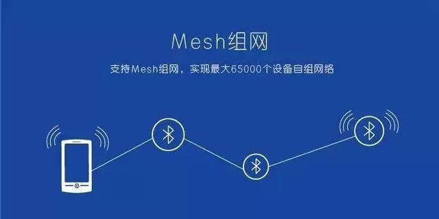 蓝牙Mesh组网方案