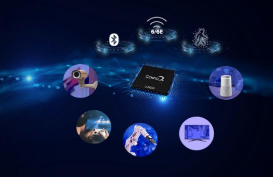 Celeno推出全球首款结合了Wi-Fi、蓝牙和多普勒雷达芯片
