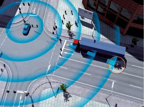 车联网wifi模块